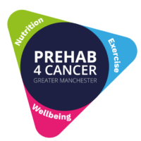Prehab4Cancer Logo